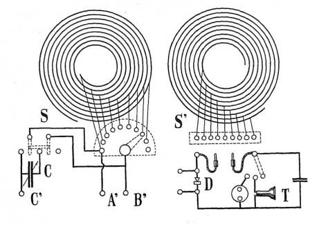 800px-Radio_receiver_1914